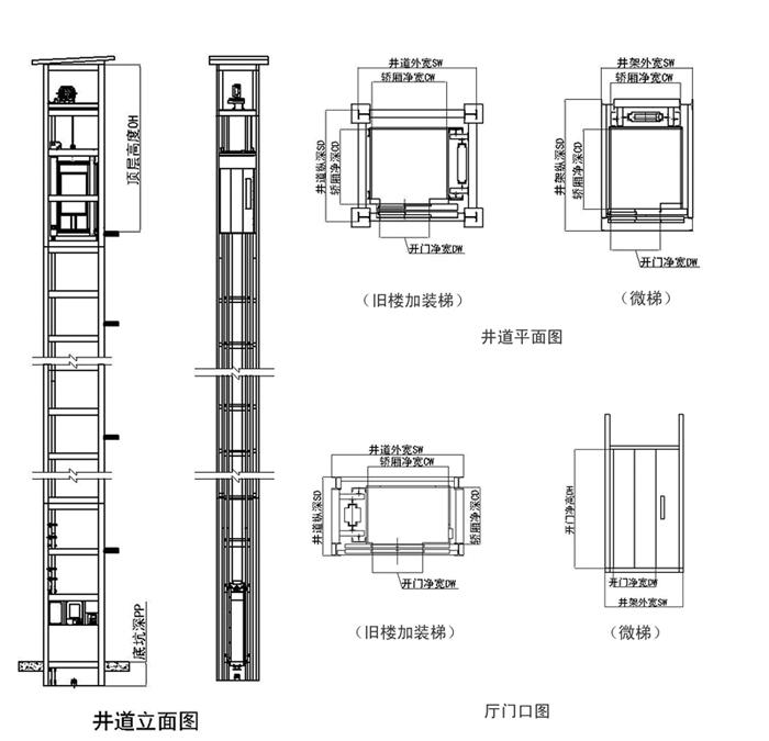 E30带钢结构一体化积木式微梯|公司新闻-河南新辉电梯工程有限公司